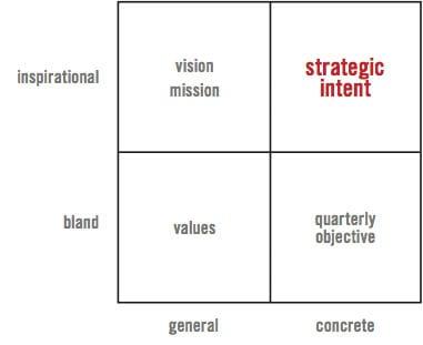 strategic-intent-thumb-381x311-2452